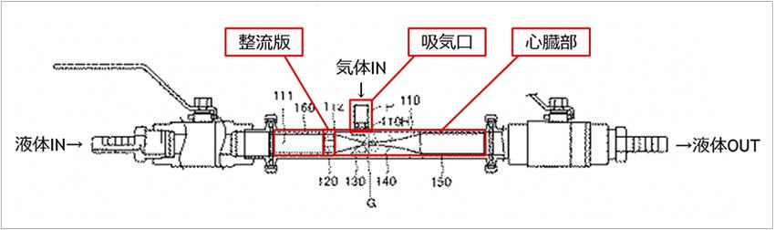 セラノスティクスバブル生成装置-ホーン式
